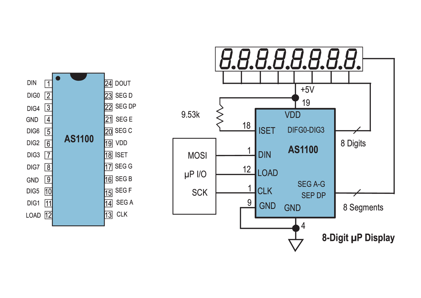 As1100 Led Dot Matrix Driver 8 Digit Serially Brightness Control For Multiplexed Leds It Includes A 4 Bit Pwm The Entire And An External Resistor Can Be Used Analog Current Adjustment Up To 5ma Per
