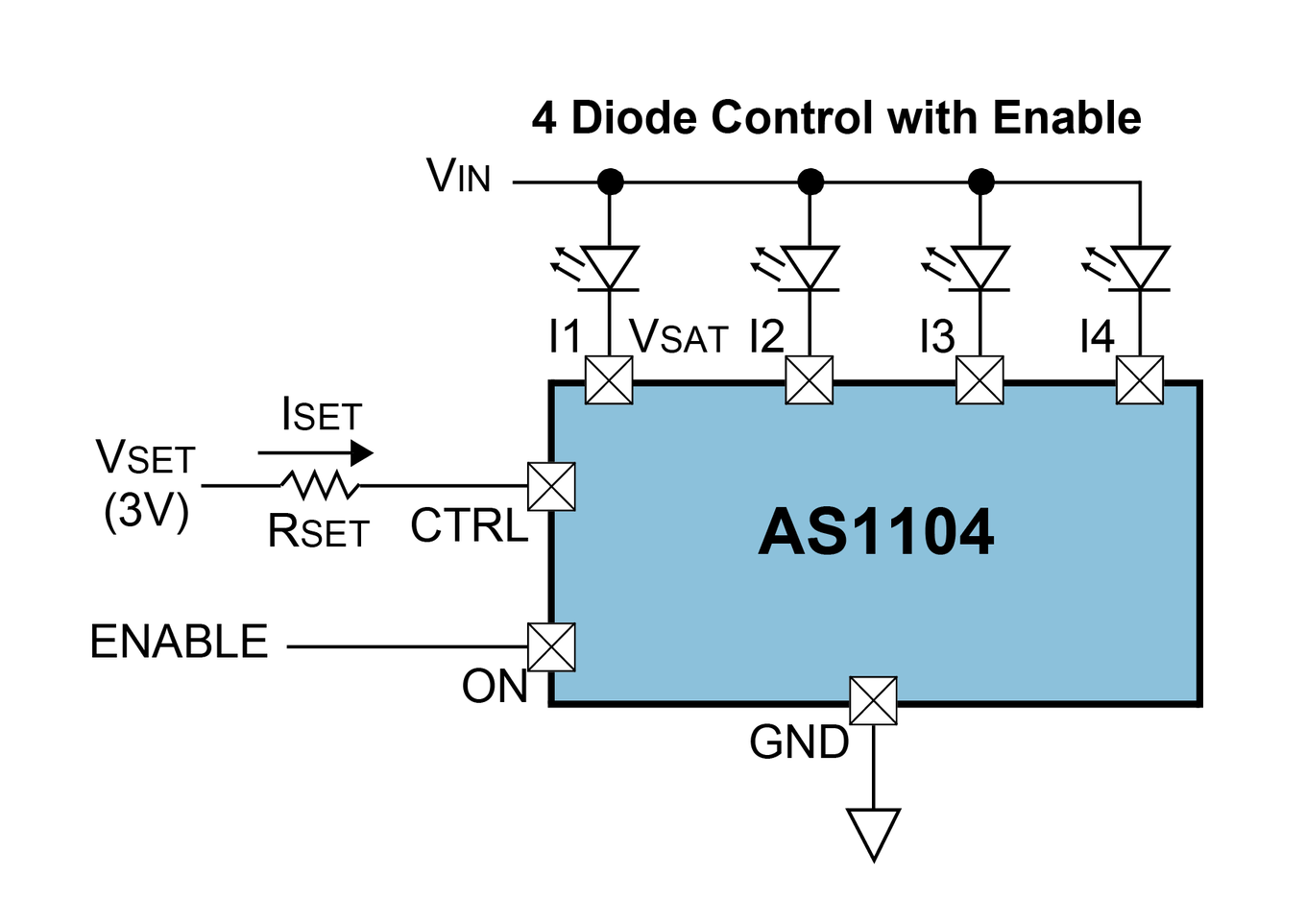 As1104 40ma Led For 4led Channels With Analog And Pwm Brightness Consider The Following Series Resistive Circuit It Offers 4 Outputs Which Can Be Dimmed An External Adjusted In Current Resistor Only Requires 150mv Headroom Voltage