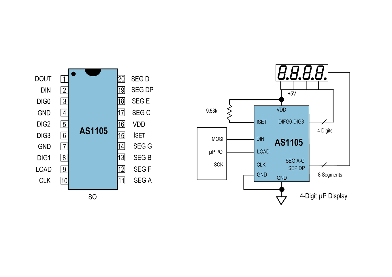 As1105 Led Dot Matrix Driver For 32leds Or Four 7 Segment Digits Bcd To Sevensegment Decoder With A Seven Display 4x8 4 Leds It Includes Bit Pwm The Entire And An External Resistor Can Be Used Analog Current Adjustment Up