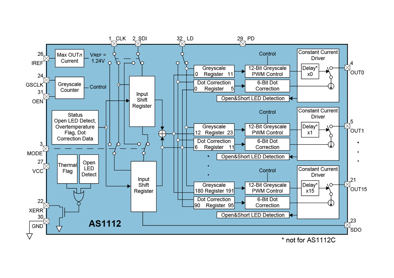 AS1112 Block Diagram