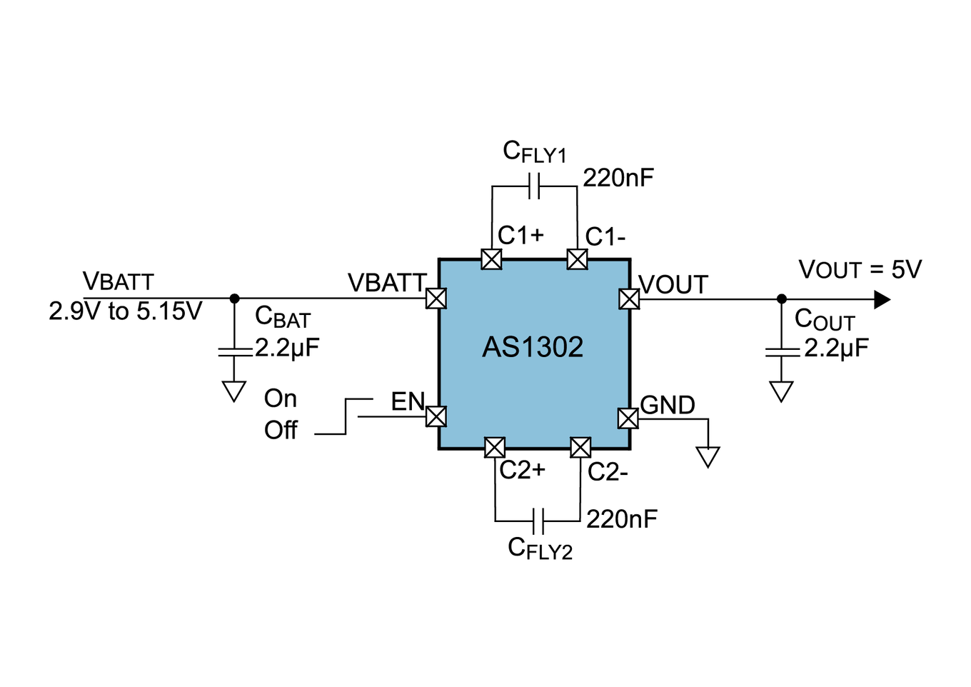 AS1302 Block Diagram