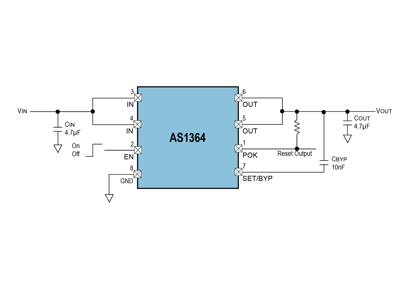 AS1364 Block Diagram