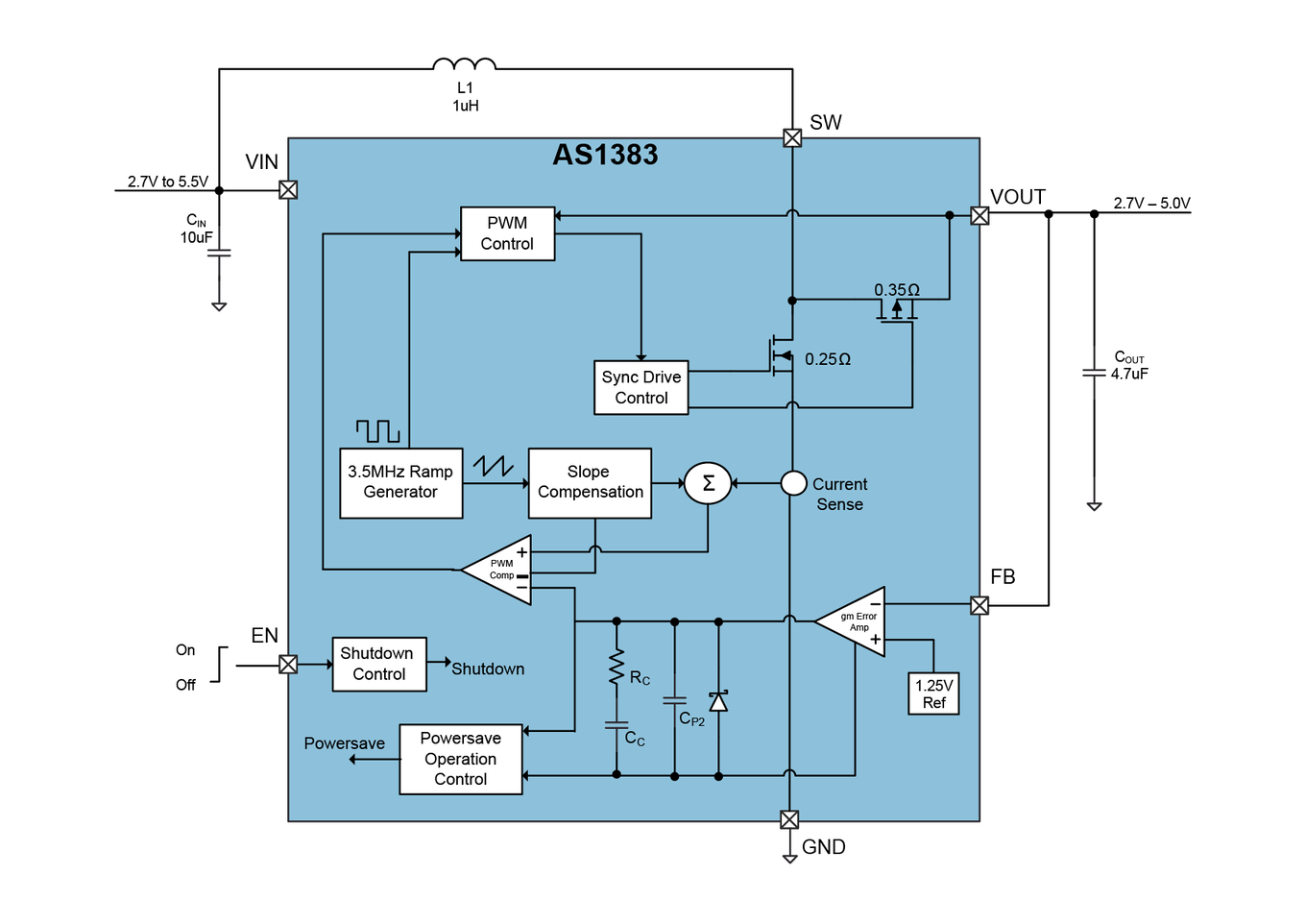 AS1383 Block Diagram