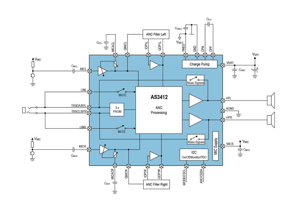 AS3415 – Integrated active noise cancelling solution with bypass