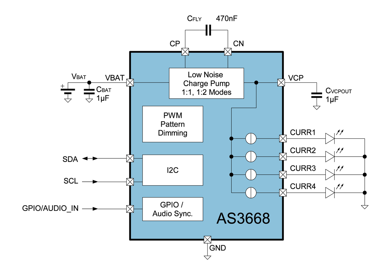 ams new smart LED driver produces sophisticated light effects while ...