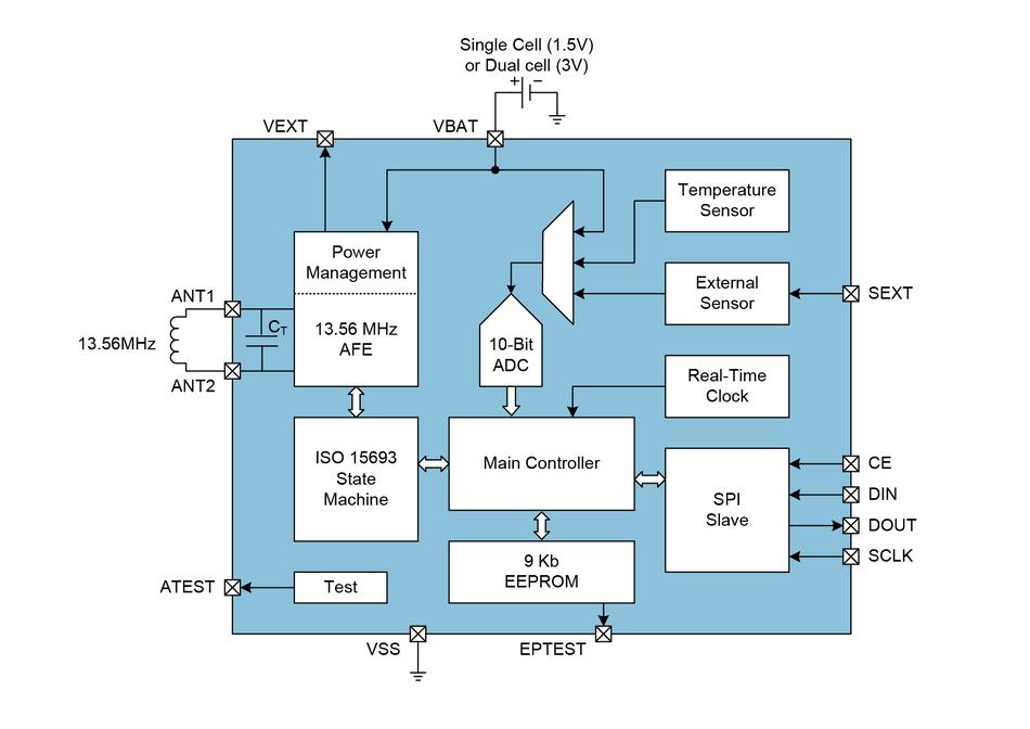 EPC sensor tag and data logger IC - ams SL900A | ams