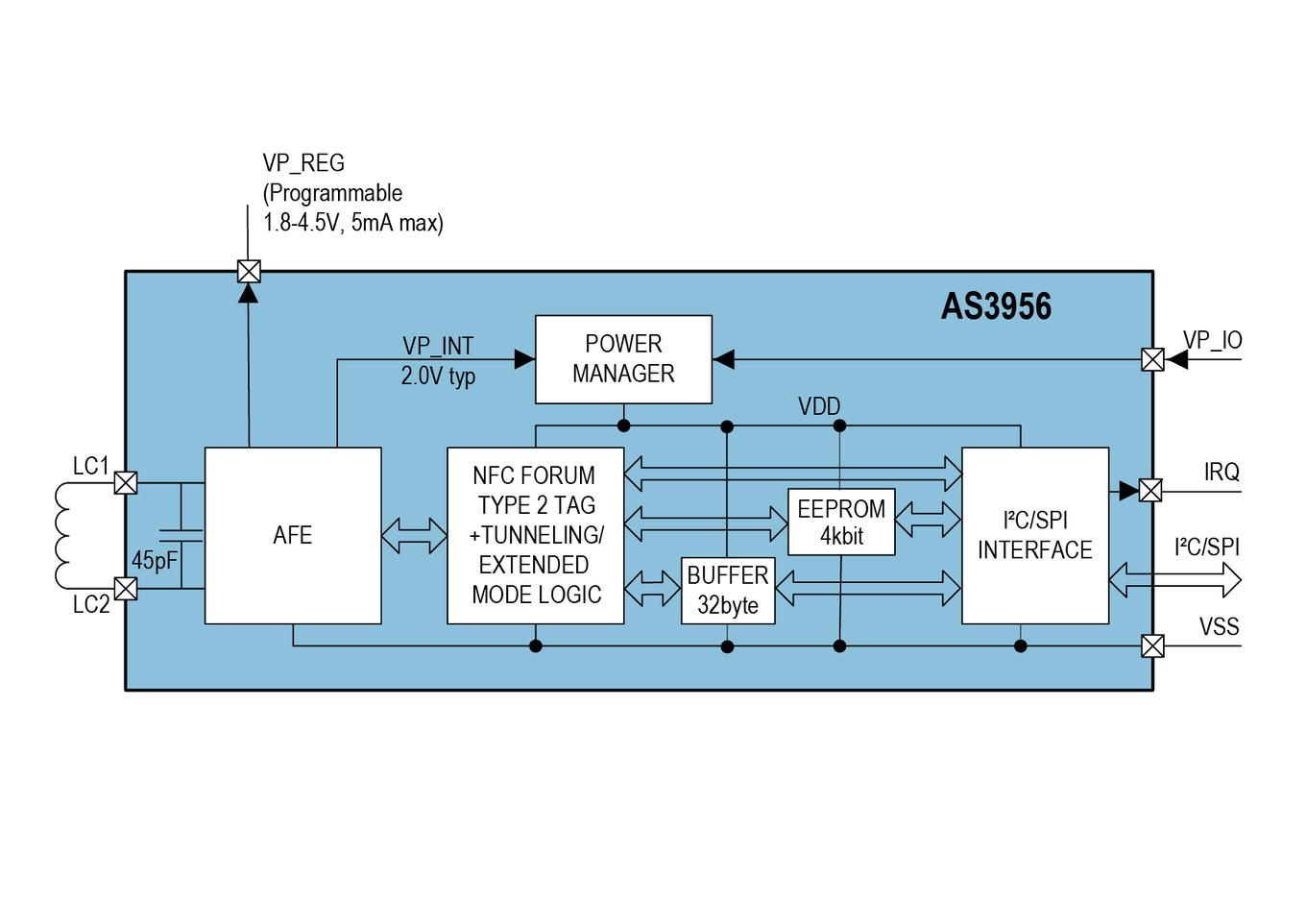 Ams As3956 Nfc To Spi Ic Interface Tag External Schematic This Is The Of Connections Able Operate Fully Powered By Rf Field Without Any Supply Combined With An Advanced Energy Harvesting Feature