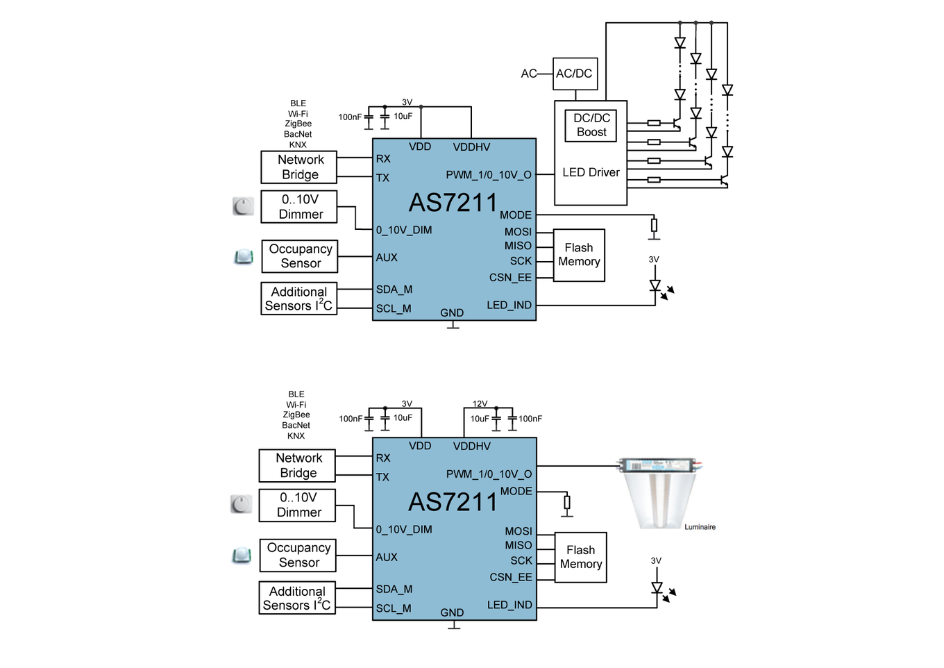 Daylight Harvesting Daylighting Ambient Light Sensing Ams 0 10v Dimmer Circuit Diagram Direct Pwm To Led Drivers Or Analog Standard Dimming Ballasts A Simple Text Based Smart Lighting Command Set And Serial Uart Interface