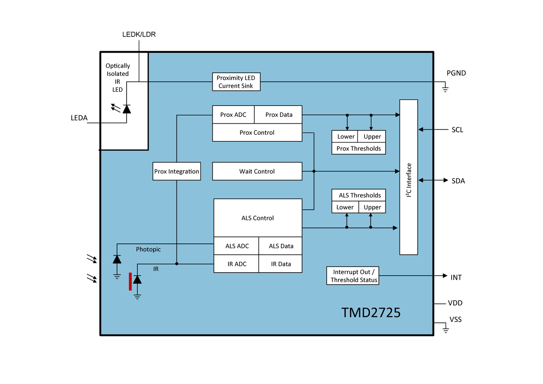 Tmd2725 Ambient Light Sensor Ams