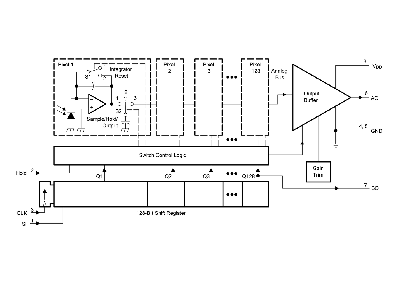 TSL1401CCS Block Diagram